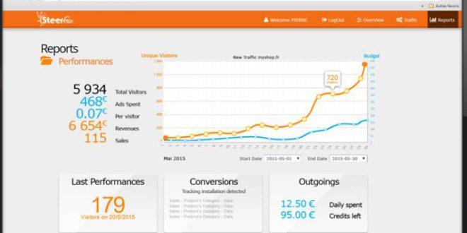 SteerFox, la meilleure façon d'automatiser des campagnes publicitaires Adwords